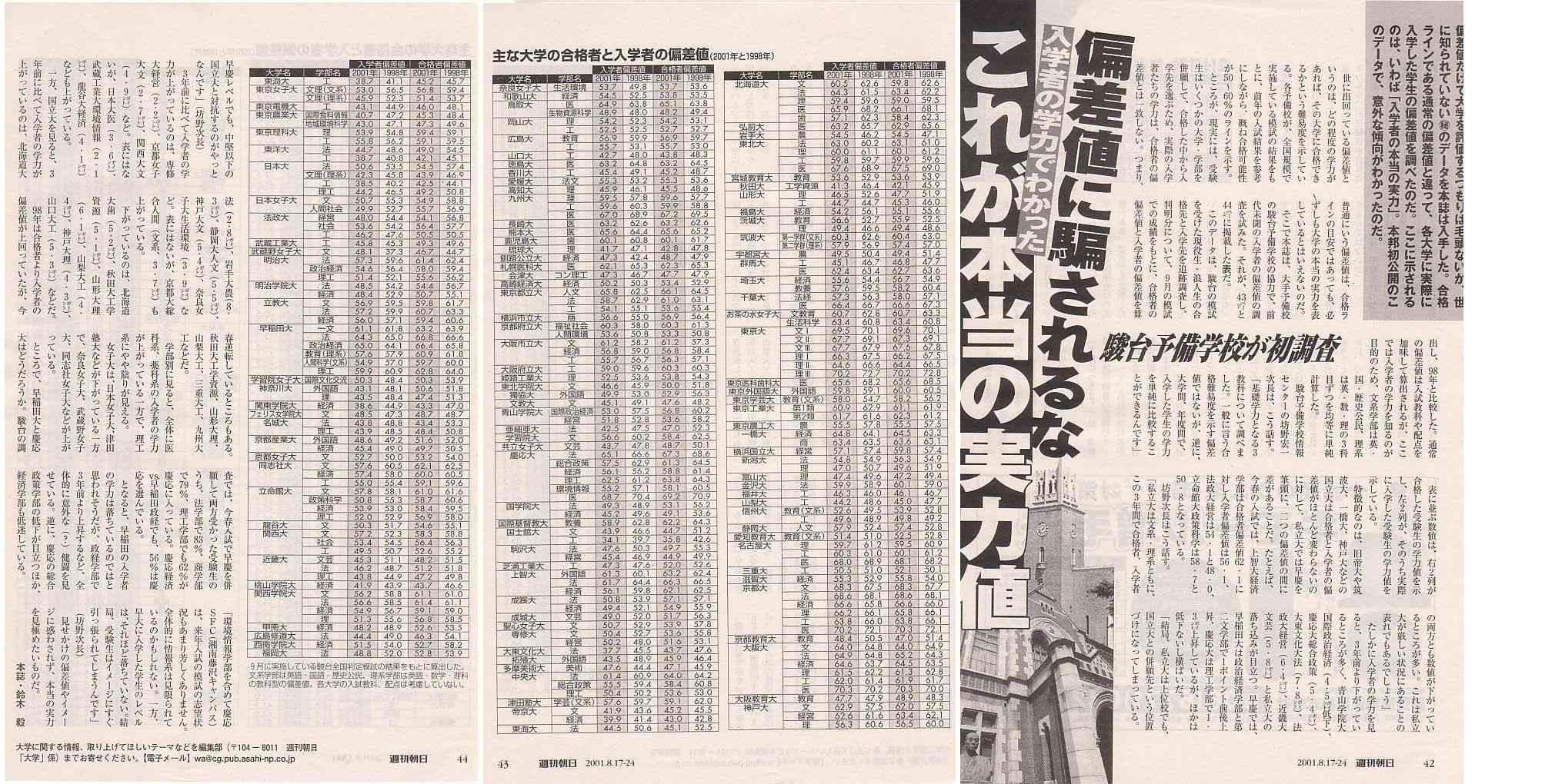【東大】東京大学・理科三類 21 【理�V】 YouTube動画>18本 ->画像>10枚